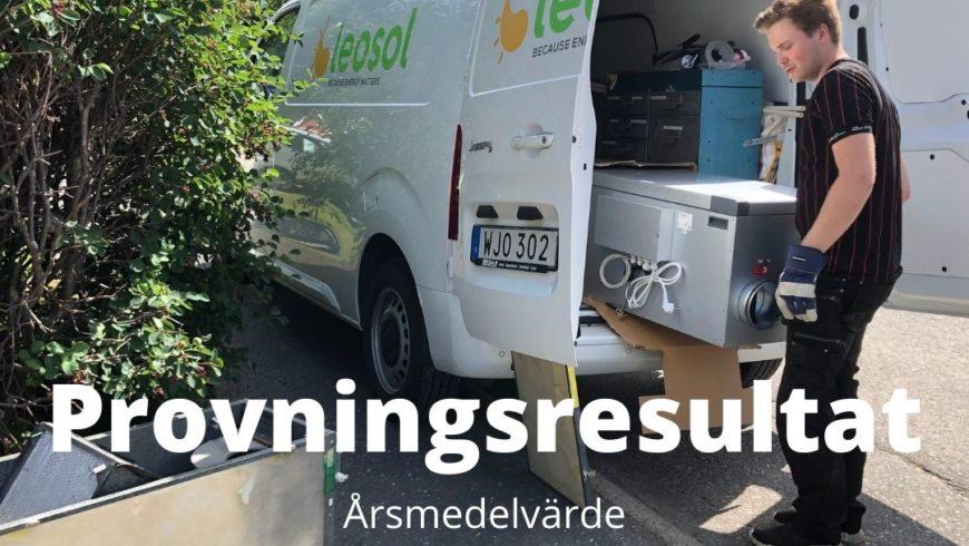 Sök bidraget för att installera ventilation i bostäder!
